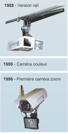 Frise chronologique cameras visionaute 1-2