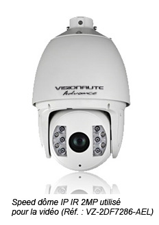 Speed Dome IP IR